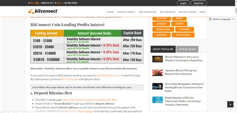bitconnect quora what are your views on investing in bitcoin quora