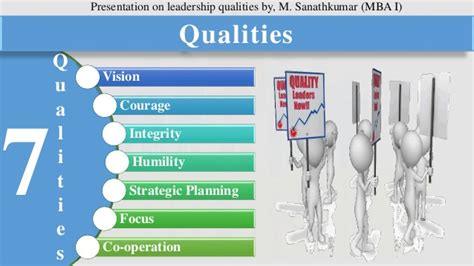 Mba Qualities by Leadership Qualities