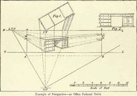 Drawing 2 Point Perspective From Plan by How To Draw Perspective Projection Technical Drawing