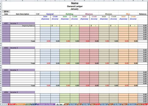Church Accounting Spreadsheet Templates by Church Accounting The How To Guide Basic Package