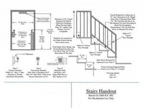 Stair Handrail Code Requirements Handrails Page 2 Internachi Inspection Forum