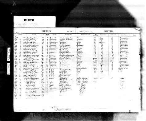 Birth Records Ky Birth Records 1903 1905