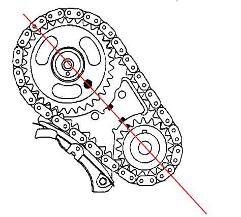 94 gmc sonoma 2 2l engine diagram toyota camry 2 2l engine elsavadorla gmc sonoma orientarme pipo