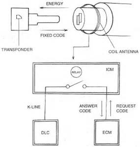 hayabusa ecu wiring diagram hayabusa free engine image for user manual