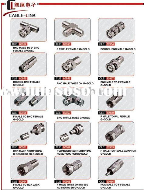 Car Connector Types by Car Antenna Connector Types Circuit Diagram Maker