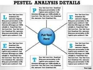 economic analysis template pestle templates business templates