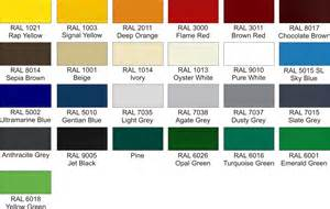 ral color ral colour options coloured canopies shelters