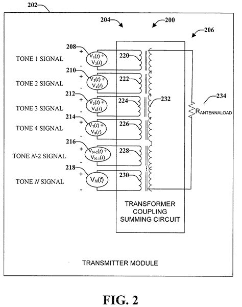 transformer coupling is exle of patent us7933565 transformer coupling of antennas patents