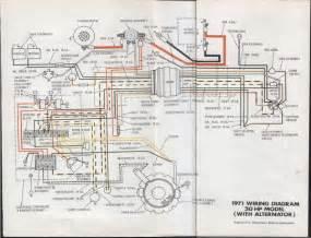 125 hp wiring diagram wiring free printable wiring diagrams