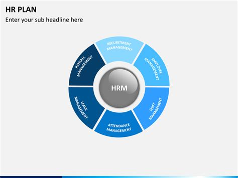 hr ppt templates hr plan powerpoint template sketchbubble