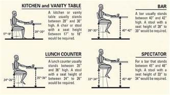 normal seat height how to measure bar stool height youtube