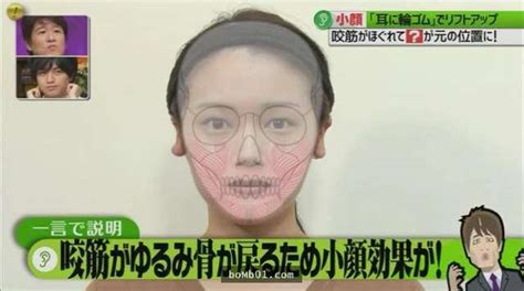 脸骨缩小按摩法平台侵权要求书面通知爱问小学 脸骨大
