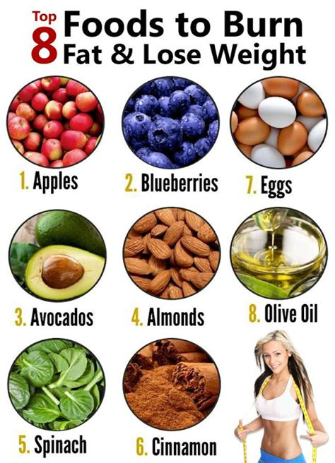 Foods That Shed Belly by The Healthy Page