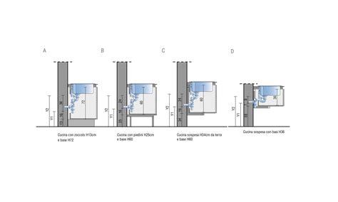 misure elettriche dispense allacciamenti idraulici cucina progettazione valcucine