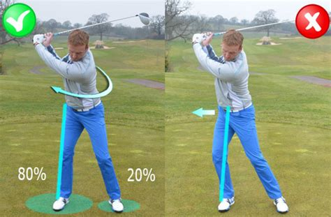 lost golf swing weight transfer in the back swing me and my golf