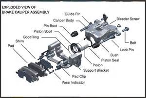 Brake System Overhaul Cost Brake Caliper Slider Pins Caliper Repair Service Ebay