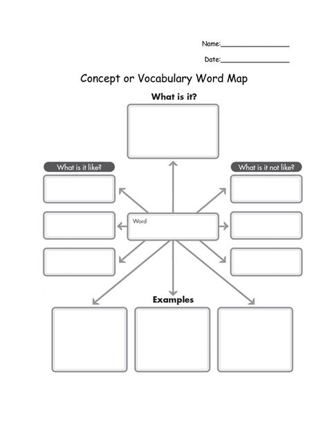 mind map template for word concept or vocabulary word