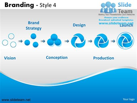 layout strategy ppt branding strategy design launch design 4 powerpoint ppt