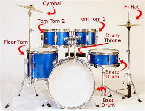 tutorial drum set arman info