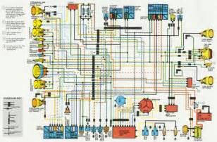 electrical diagrams cx500gl500