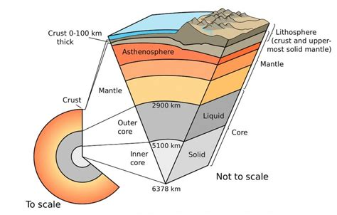 diagram of the earth s layers ms nickel s lec earth science how can studying the
