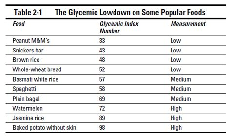 whole grains and more carrollton ga glycemic index for grains sle weight gain meal plan