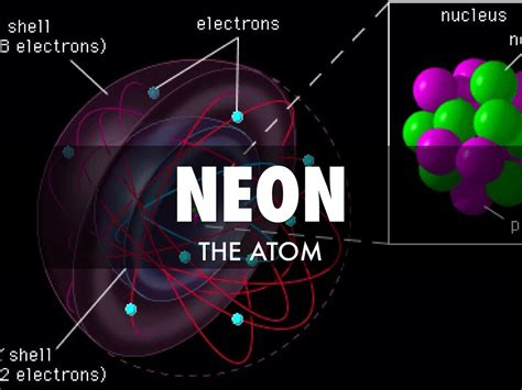 Neon Protons And Neutrons Neon Atom By Neidhardt