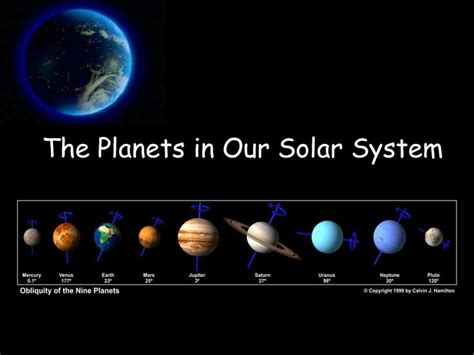 More From 8 by What Do The Planets Look Like The Planets In Our Solar