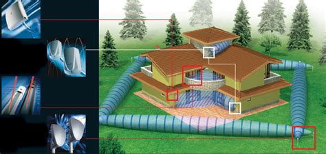 allarme giardino zeldenhouse installatori allarmi antifurti perimetrali