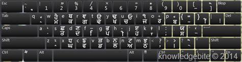 Keyboard Layout Of Joy Font | punjabi joy font keyboard with english characters
