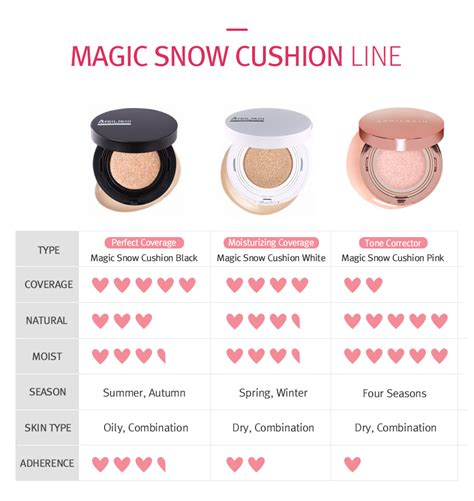 April Skin Magic Cushion White 2 0 april skin magic snow cushion pink no 04 beige lazada