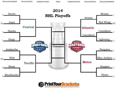 strategy beyond the hockey stick probabilities and big to beat the odds books 25 best ideas about nhl bracket on nhl hockey
