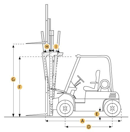 toyota fork lift 8fgu25 manual pdf wiring diagrams