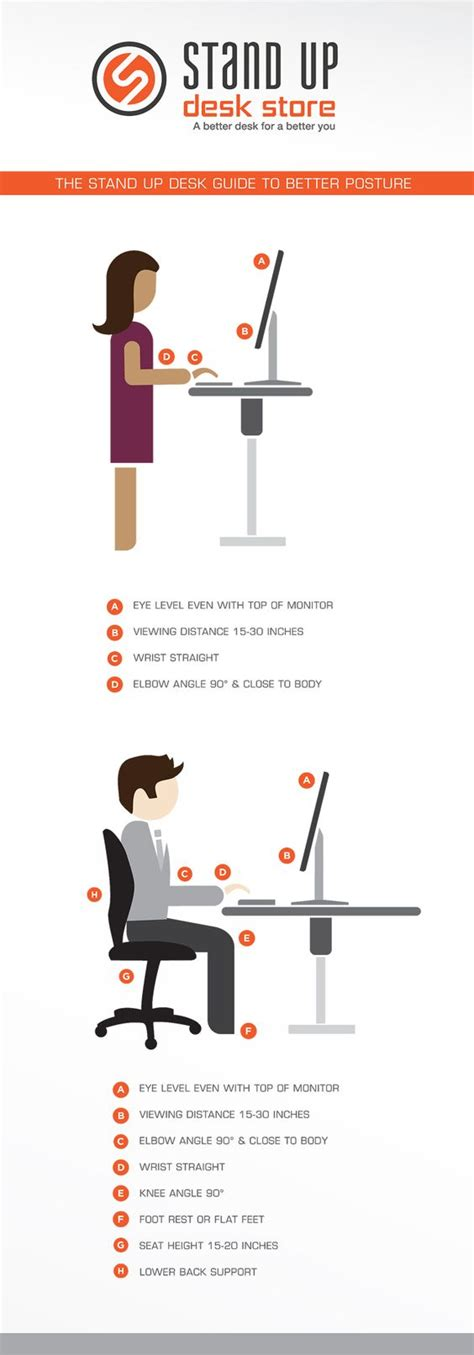 Health Benefits Of Standing Desks Separating Hype From Benefits Of A Standing Desk