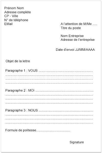 Présentation Lettre De Motivation Sur Deux Pages la pr 233 sentation de la lettre de motivation cr 233 er un cv
