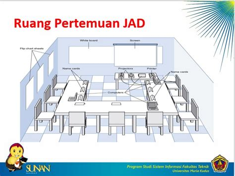 layout tempat duduk rapat teknik pengumpulan data materi kuliah program studi