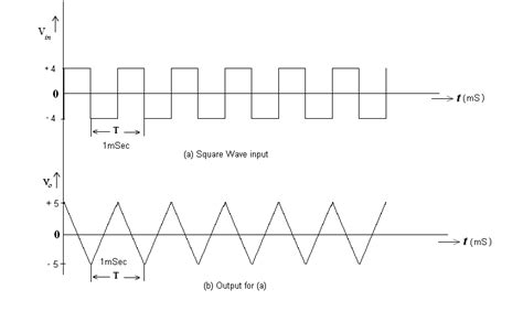 integrator circuit uses integrator circuit with square wave input 28 images electronics is practical integrator