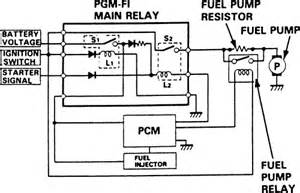 Fuel System Pgm Fi Repair Guides Programmable Multi Port Fuel Injection