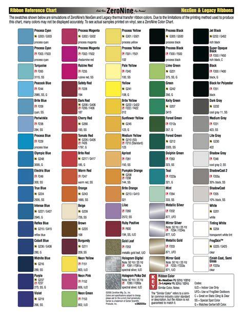 duracoat aerosol colors duracoat aerosol color chart duracoat aerosol color