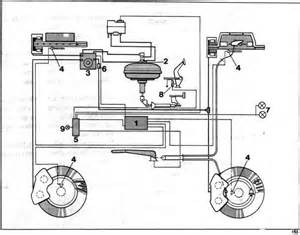 Abs Brake System Schematic Important Information On Abs 5 And Abs 5 Abd Porsche 993