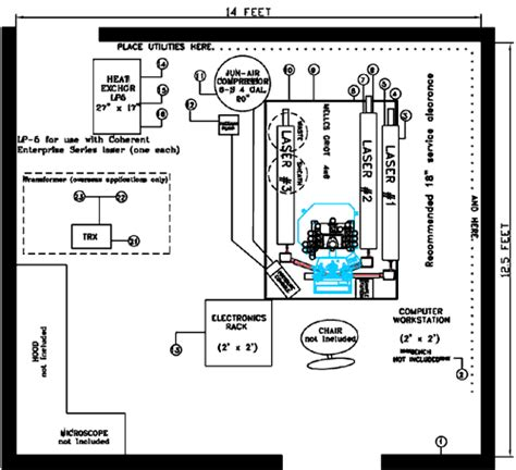 network lab layout cytomation lab layout specifications