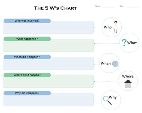 five w s chart template