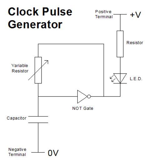 clock generator circuit diagram file clock pulse generator png
