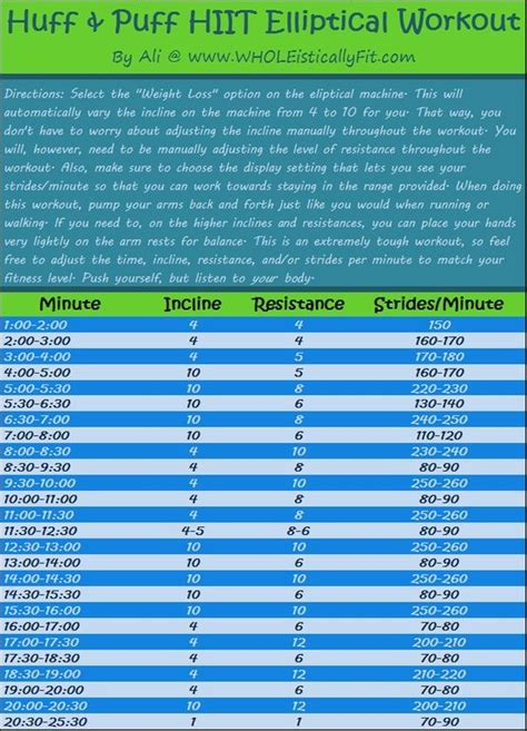 weekly workout fitness pinterest gossip news 10 best images about elliptical workouts on pinterest