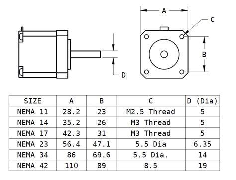 nema section 30 nema 34 wiring diagram ac motor wiring servo wiring