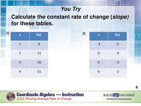 Ppt Lesson 3 4 Constant Rate Of Change Linear Functions Rate Of Change Table