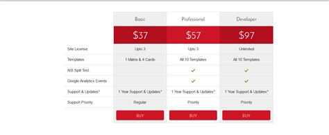 table layout design html pricing table design inspiration best designed pricing