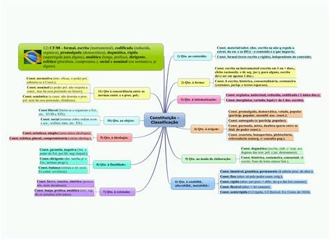 pec interno it aplicativo para mapeamento mental american seminars