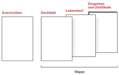 Format Passbild Lebenslauf Stacks Image 5723 Deutscher Lebenslauf Screenshot Leseproben Brokauffrau Deckblatt Um Den