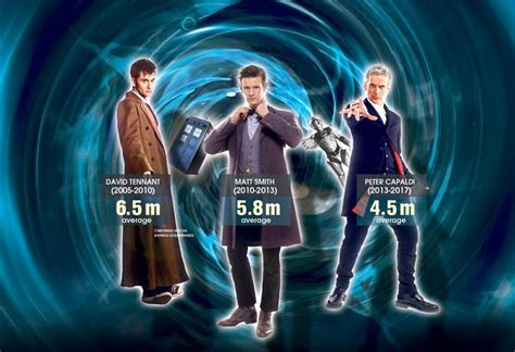 best doctor who bang2write top 5 debates on a doctor who